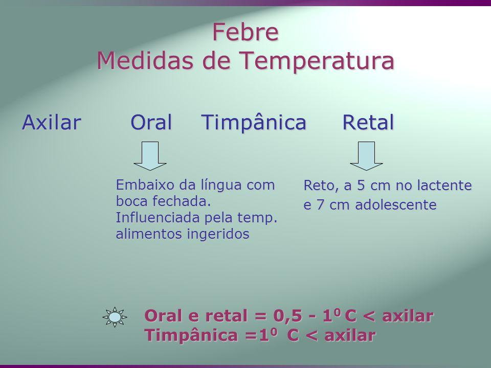 Febre Medidas de Temperatura