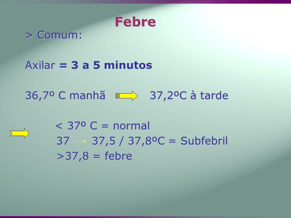 Febre > Comum: Axilar = 3 a 5 minutos 36,7º C manhã 37,2ºC à tarde