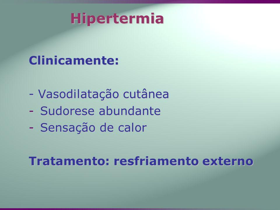Hipertermia Clinicamente: - Vasodilatação cutânea Sudorese abundante