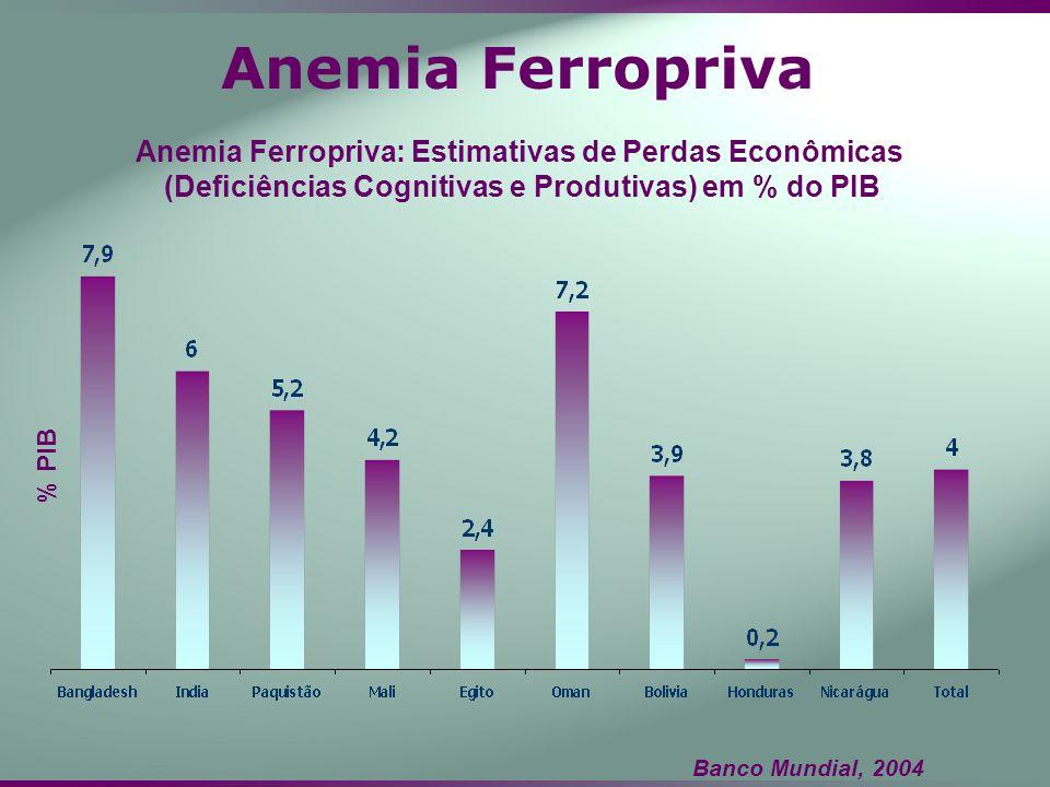 Anemia Ferropriva Anemia Ferropriva: Estimativas de Perdas Econômicas