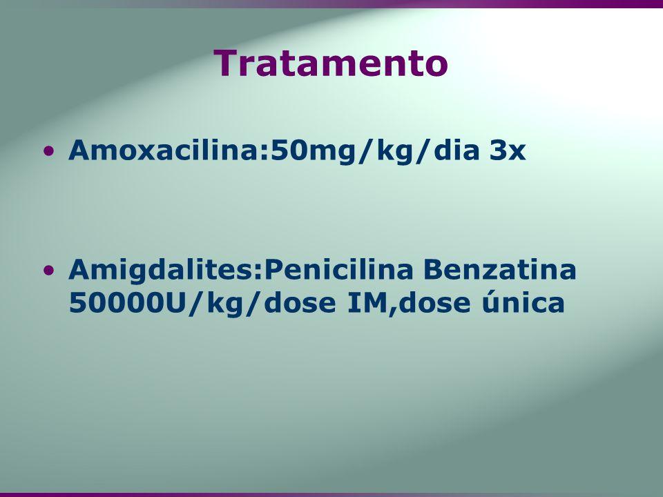 Tratamento Amoxacilina:50mg/kg/dia 3x