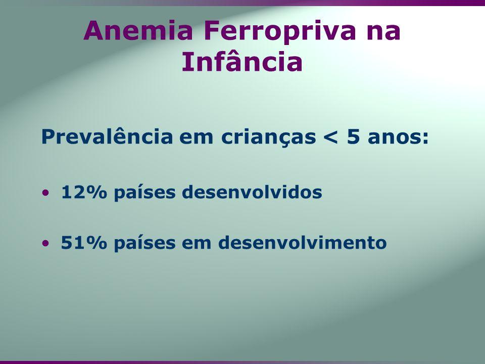 Anemia Ferropriva na Infância