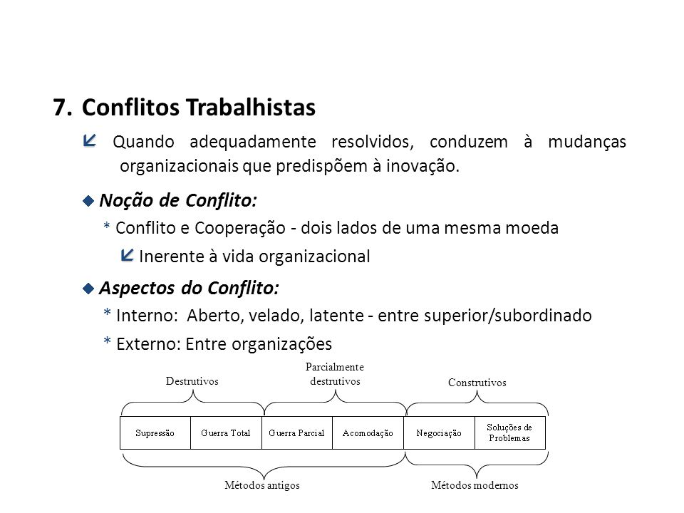 7. Conflitos Trabalhistas