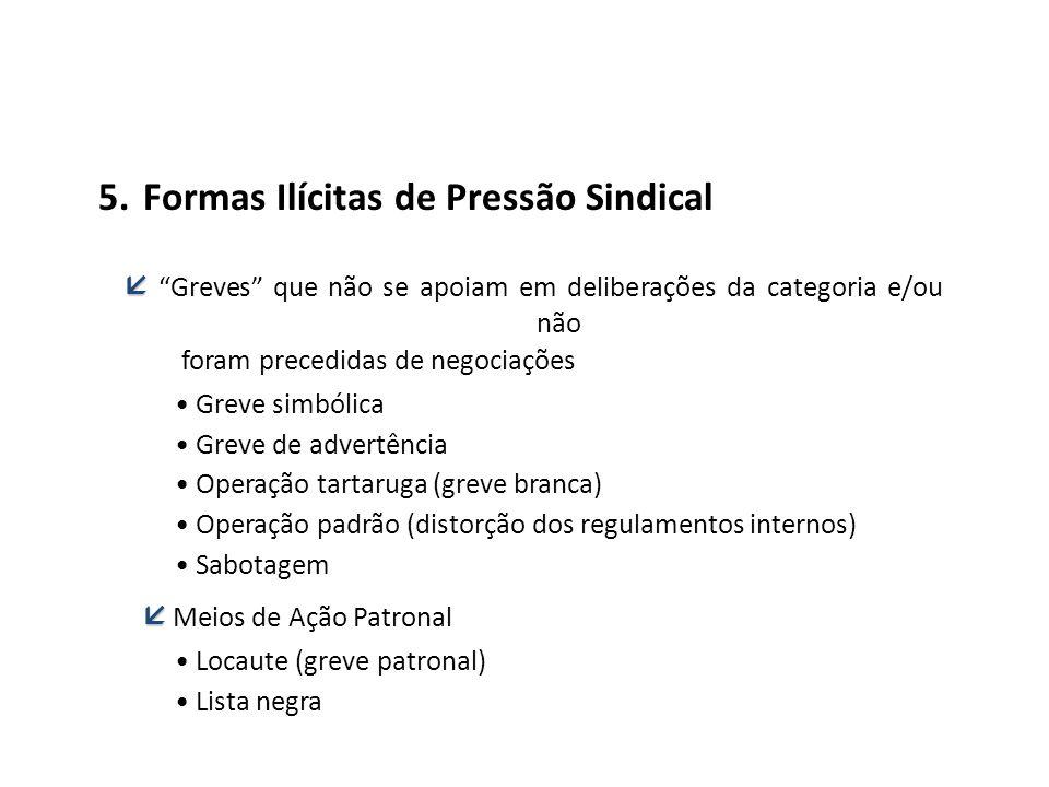 5. Formas Ilícitas de Pressão Sindical