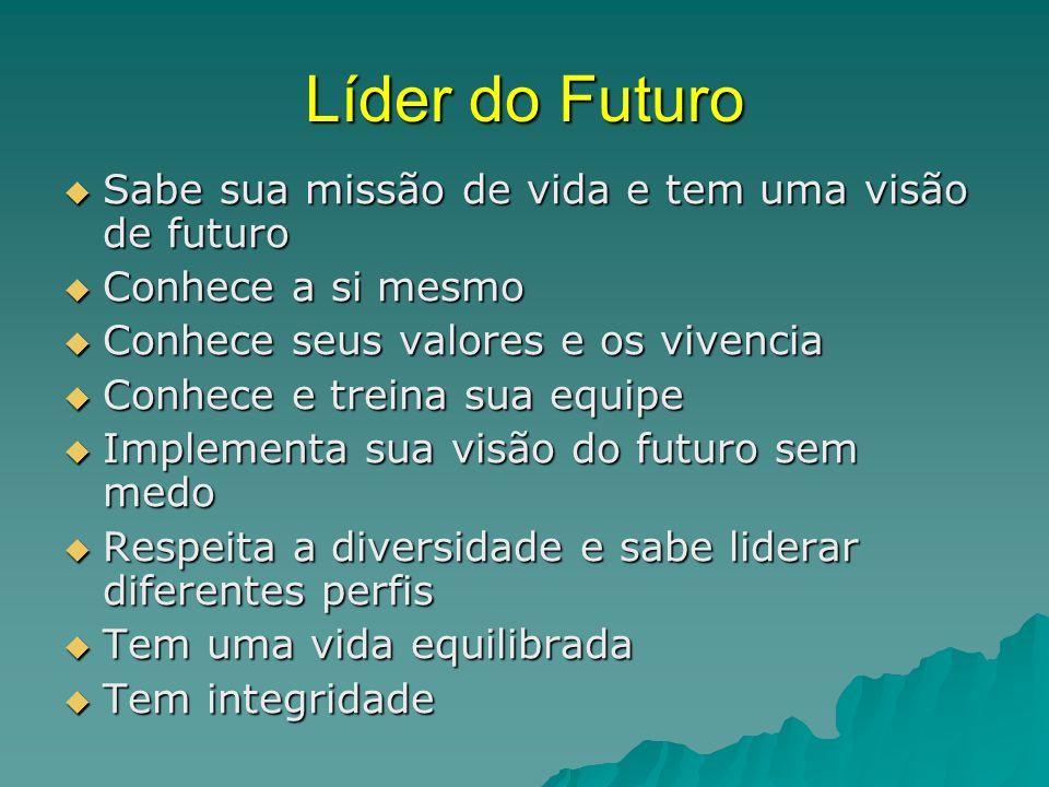 Líder do Futuro Sabe sua missão de vida e tem uma visão de futuro