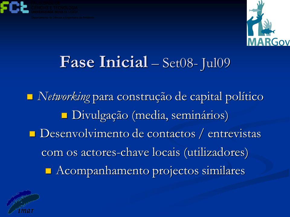 Fase Inicial – Set08- Jul09 Networking para construção de capital político. Divulgação (media, seminários)