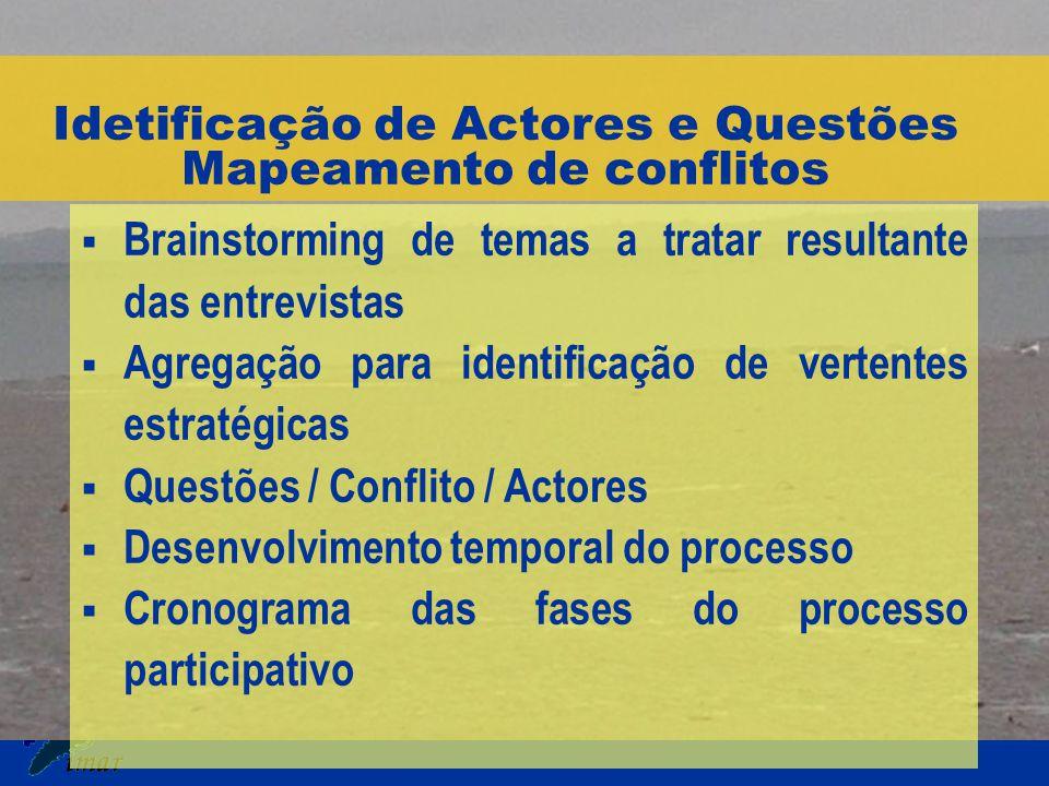 Idetificação de Actores e Questões Mapeamento de conflitos