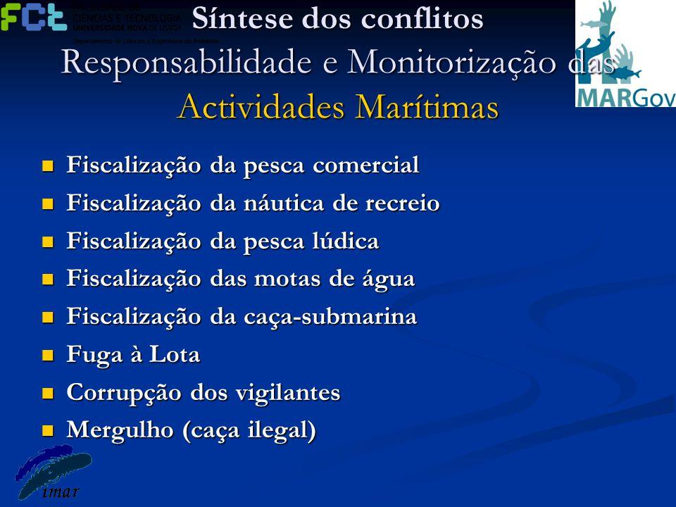 Síntese dos conflitos Responsabilidade e Monitorização das Actividades Marítimas