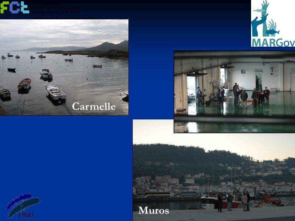 Carmelle Muros