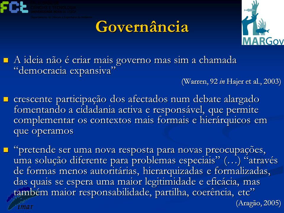 Governância A ideia não é criar mais governo mas sim a chamada democracia expansiva (Warren, 92 in Hajer et al., 2003)