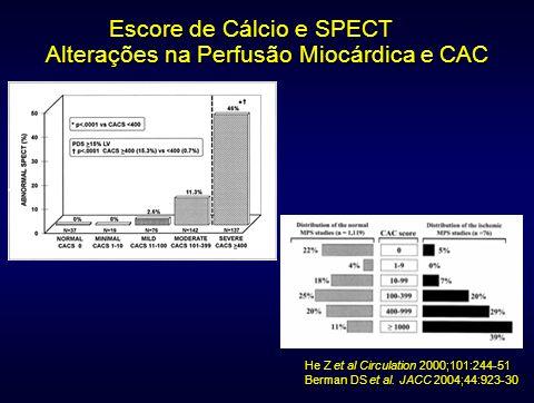 Alterações na Perfusão Miocárdica e CAC