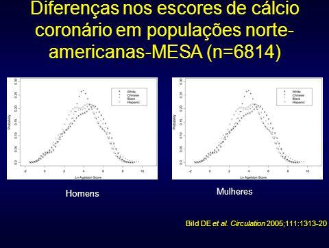 Diferenças nos escores de cálcio coronário em populações norte-americanas-MESA (n=6814)