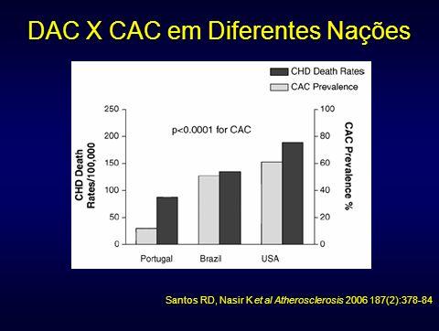 DAC X CAC em Diferentes Nações