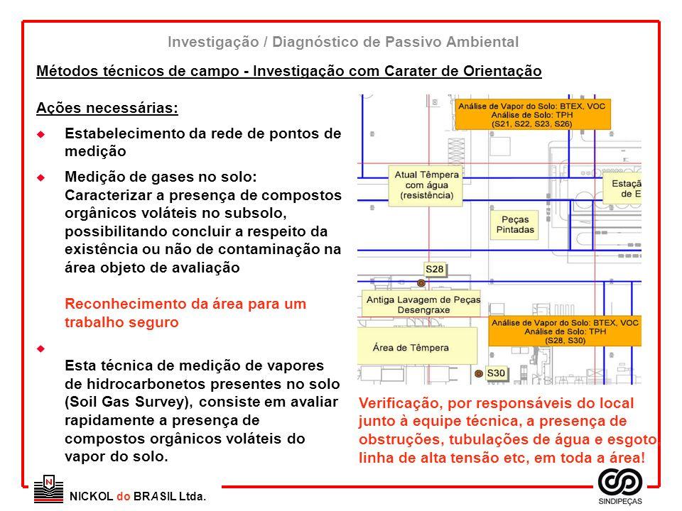 Investigação / Diagnóstico de Passivo Ambiental