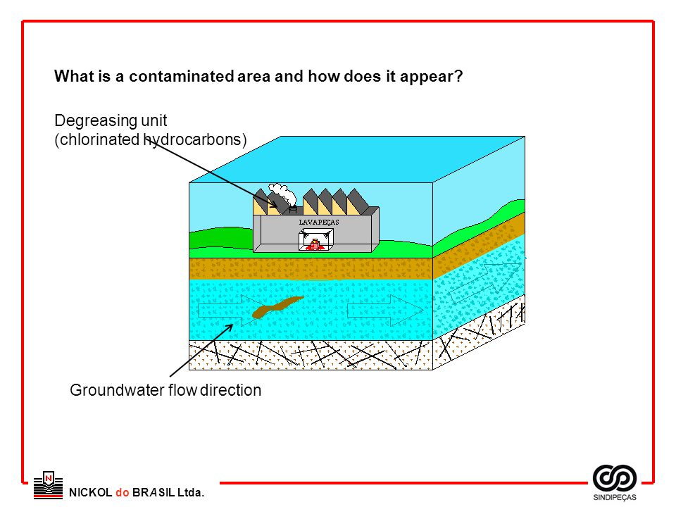 What is a contaminated area and how does it appear