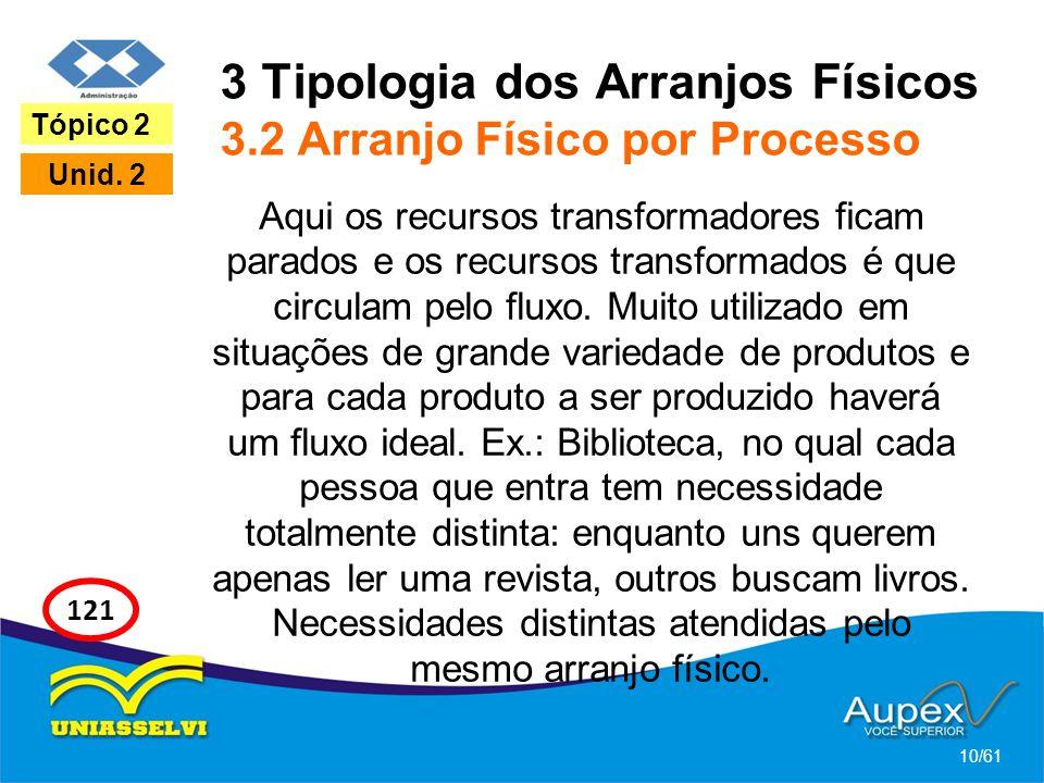 3 Tipologia dos Arranjos Físicos 3.2 Arranjo Físico por Processo