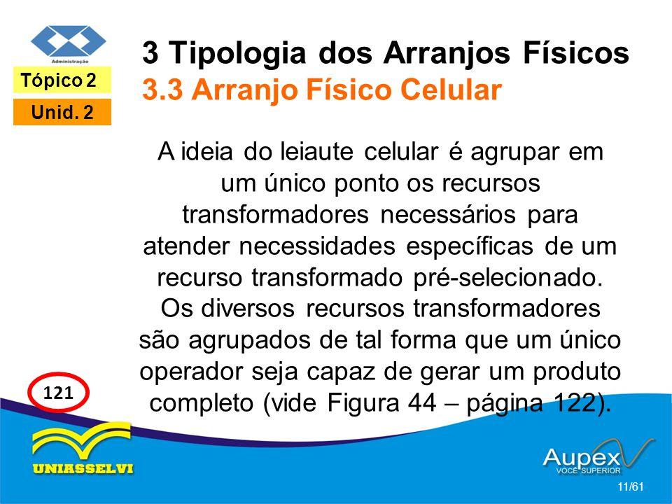 3 Tipologia dos Arranjos Físicos 3.3 Arranjo Físico Celular