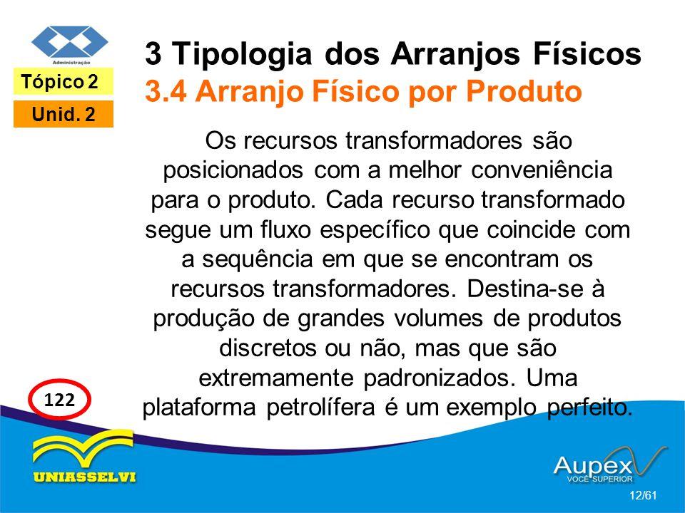 3 Tipologia dos Arranjos Físicos 3.4 Arranjo Físico por Produto