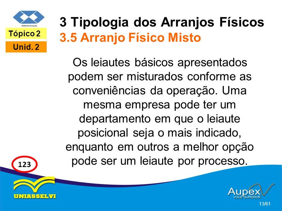 3 Tipologia dos Arranjos Físicos 3.5 Arranjo Físico Misto