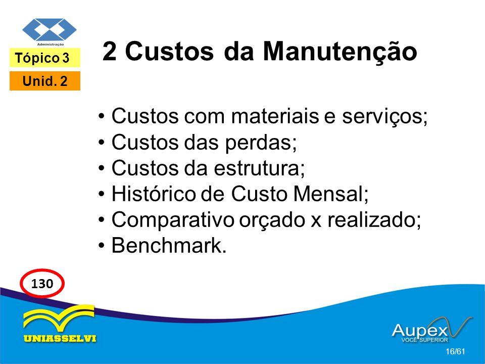 2 Custos da Manutenção Custos com materiais e serviços;