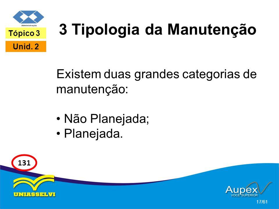 3 Tipologia da Manutenção