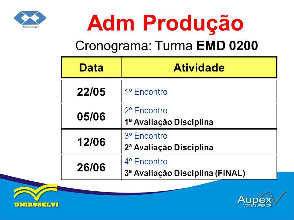 Adm Produção Cronograma: Turma EMD 0200 Data Atividade 22/05 05/06