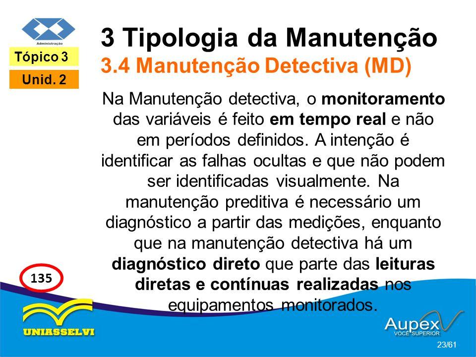 3 Tipologia da Manutenção 3.4 Manutenção Detectiva (MD)