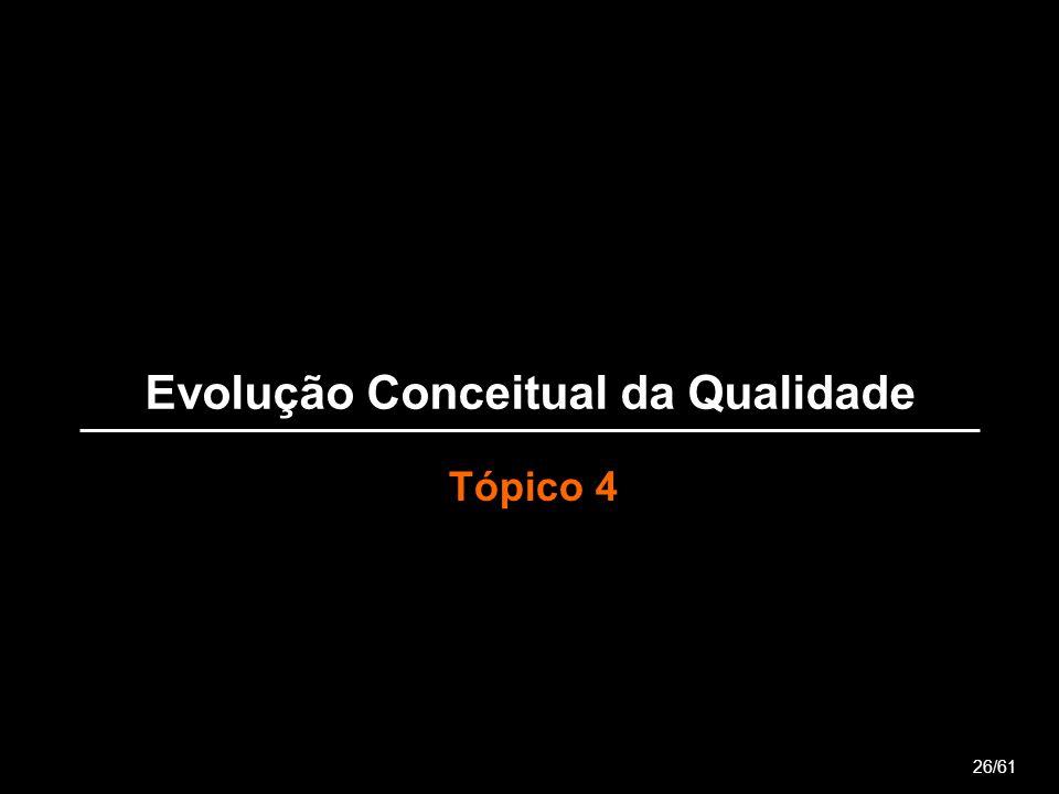 Evolução Conceitual da Qualidade