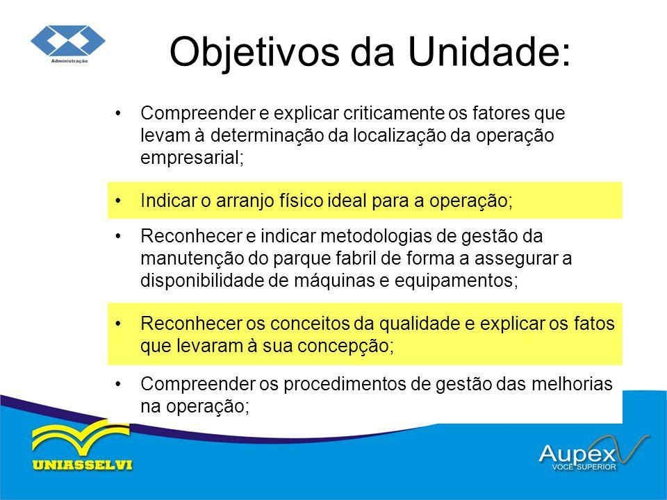 Objetivos da Unidade: Compreender e explicar criticamente os fatores que levam à determinação da localização da operação empresarial;