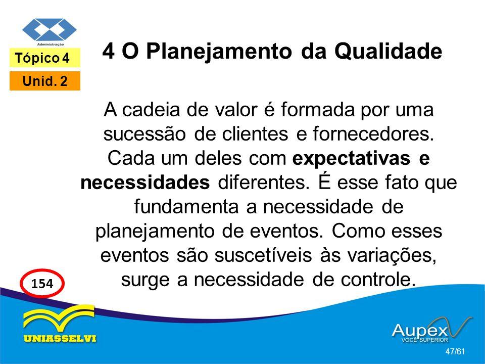 4 O Planejamento da Qualidade
