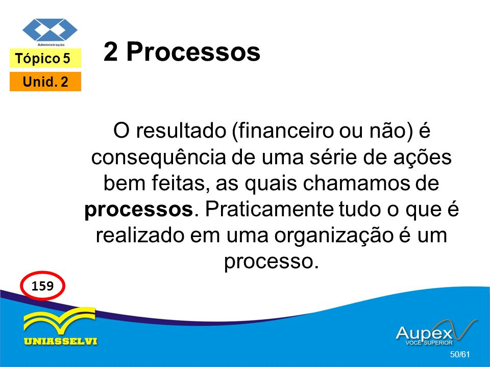 2 Processos Tópico 5. Unid. 2.