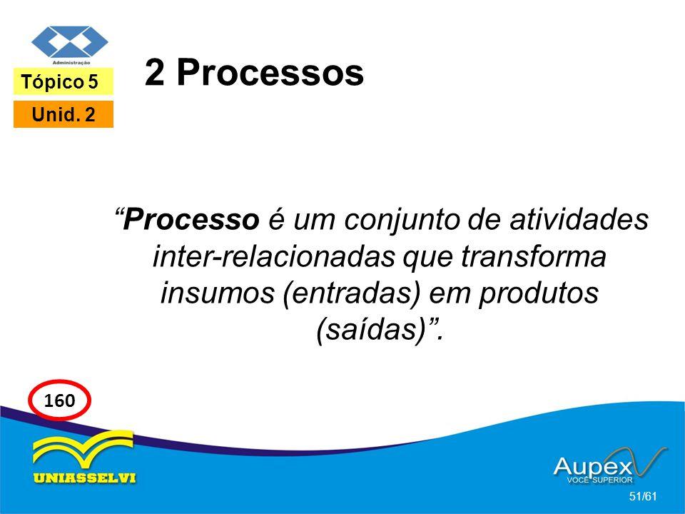 2 Processos Tópico 5. Unid. 2. Processo é um conjunto de atividades inter-relacionadas que transforma insumos (entradas) em produtos (saídas) .