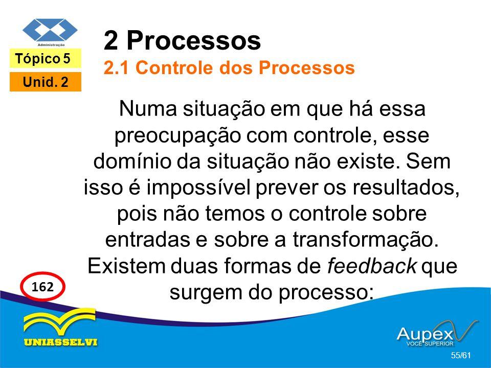 2 Processos 2.1 Controle dos Processos