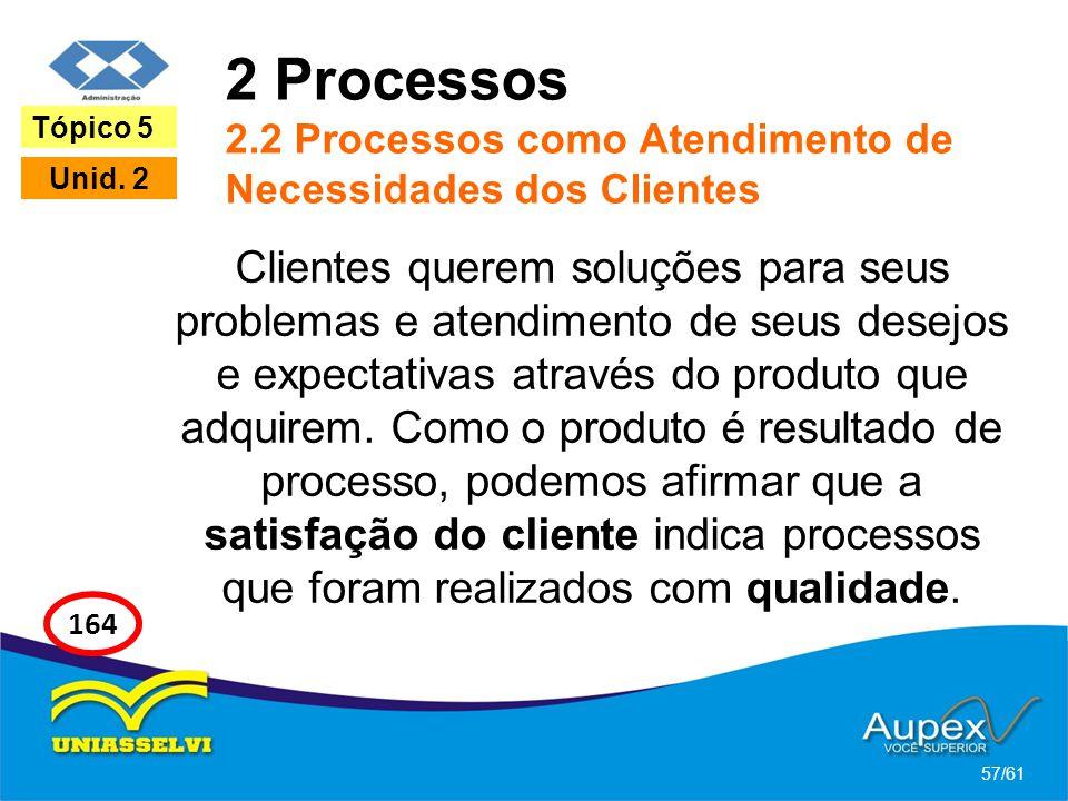 2 Processos 2.2 Processos como Atendimento de Necessidades dos Clientes