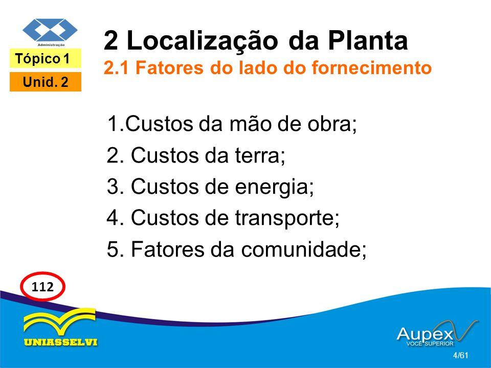 2 Localização da Planta 2.1 Fatores do lado do fornecimento
