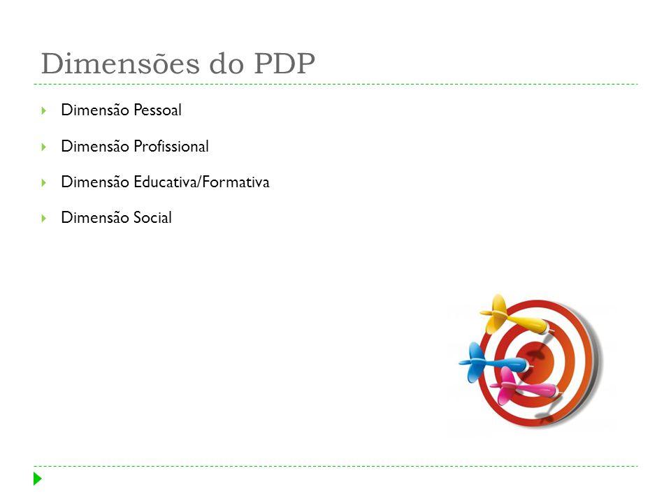 Dimensões do PDP Dimensão Pessoal Dimensão Profissional