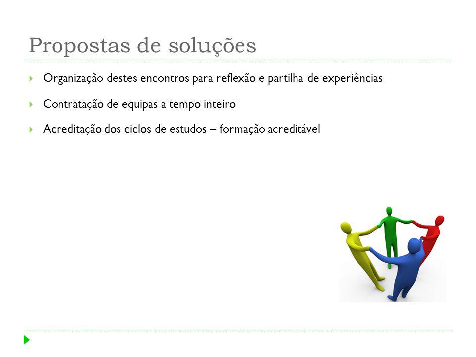 Propostas de soluções Organização destes encontros para reflexão e partilha de experiências. Contratação de equipas a tempo inteiro.