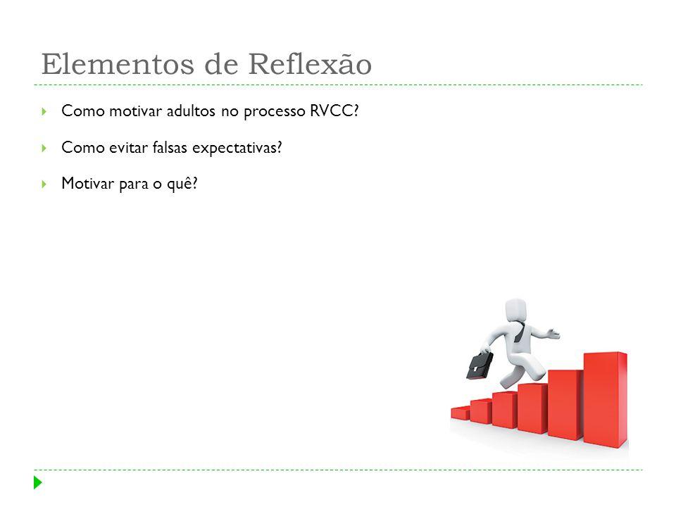 Elementos de Reflexão Como motivar adultos no processo RVCC