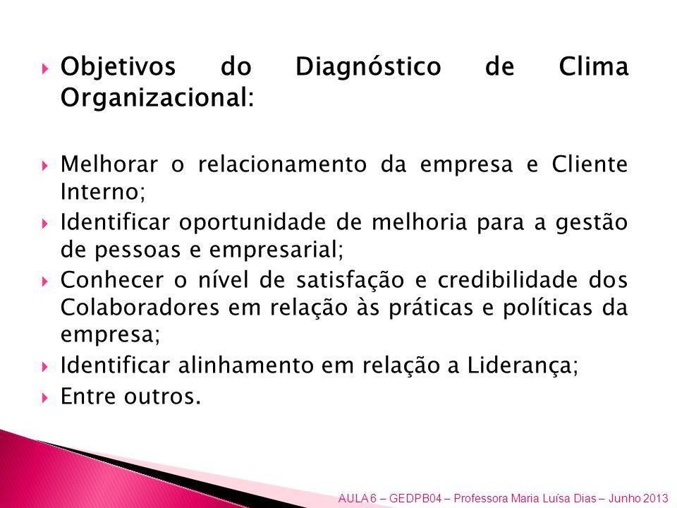 Objetivos do Diagnóstico de Clima Organizacional: