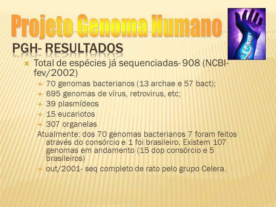 Projeto Genoma Humano PGH- Resultados