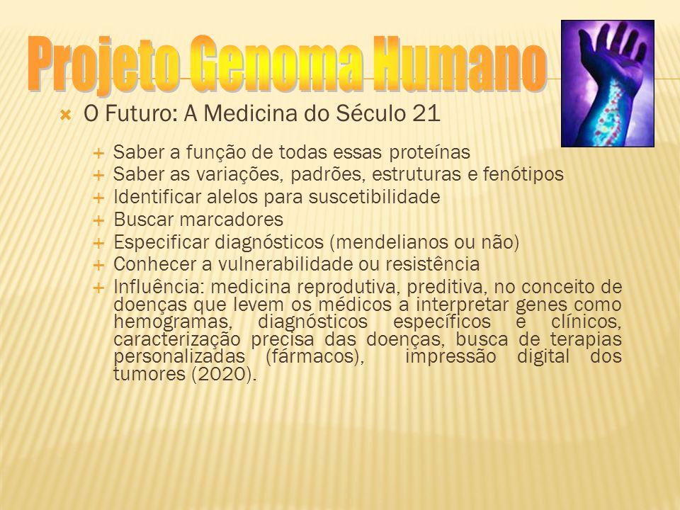 Projeto Genoma Humano O Futuro: A Medicina do Século 21