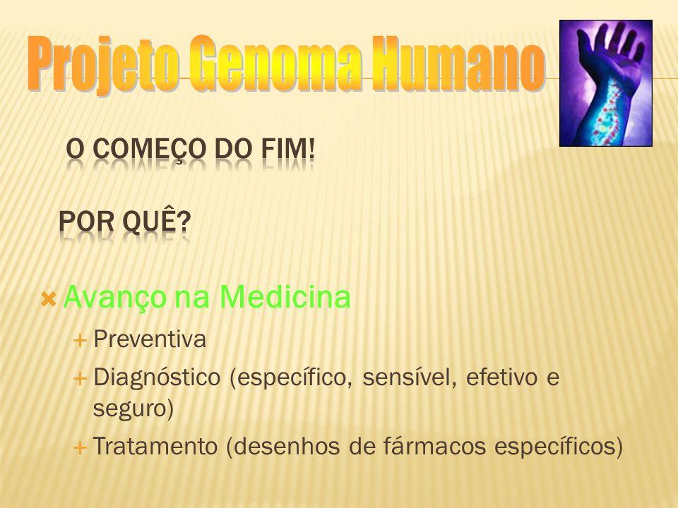 Projeto Genoma Humano Avanço na Medicina O Começo do Fim! Por quê