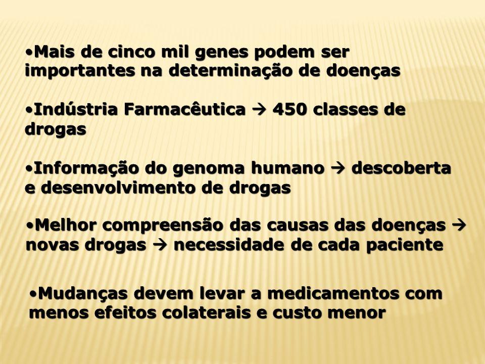 Mais de cinco mil genes podem ser importantes na determinação de doenças