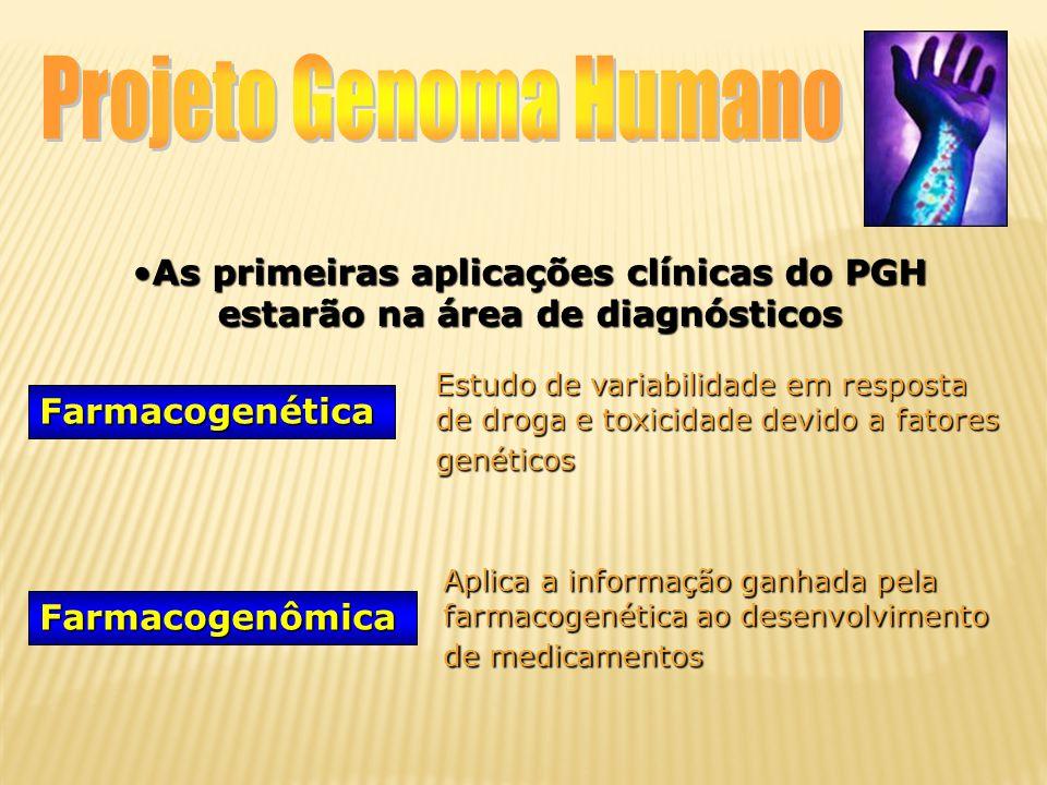 Projeto Genoma Humano As primeiras aplicações clínicas do PGH estarão na área de diagnósticos.