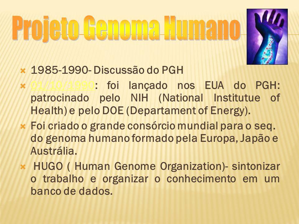 Projeto Genoma Humano 1985-1990- Discussão do PGH
