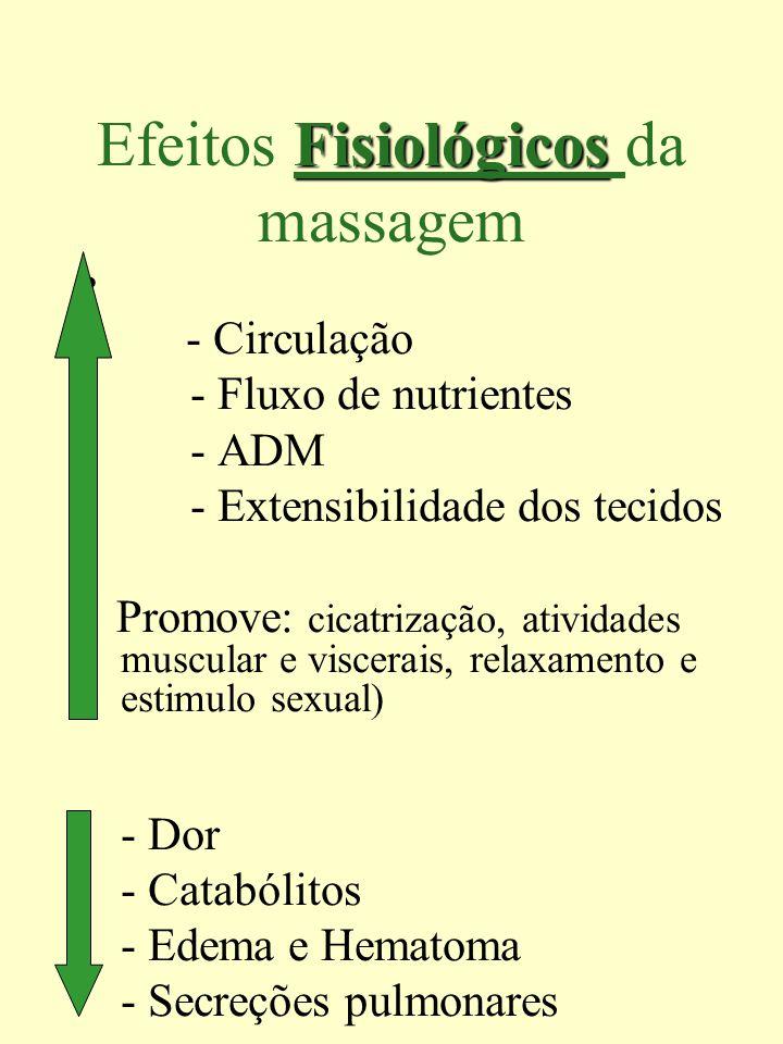 Efeitos Fisiológicos da massagem