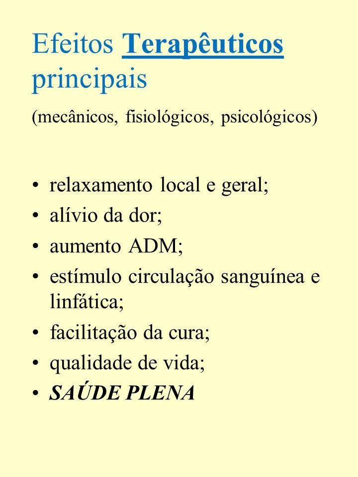 Efeitos Terapêuticos principais (mecânicos, fisiológicos, psicológicos)