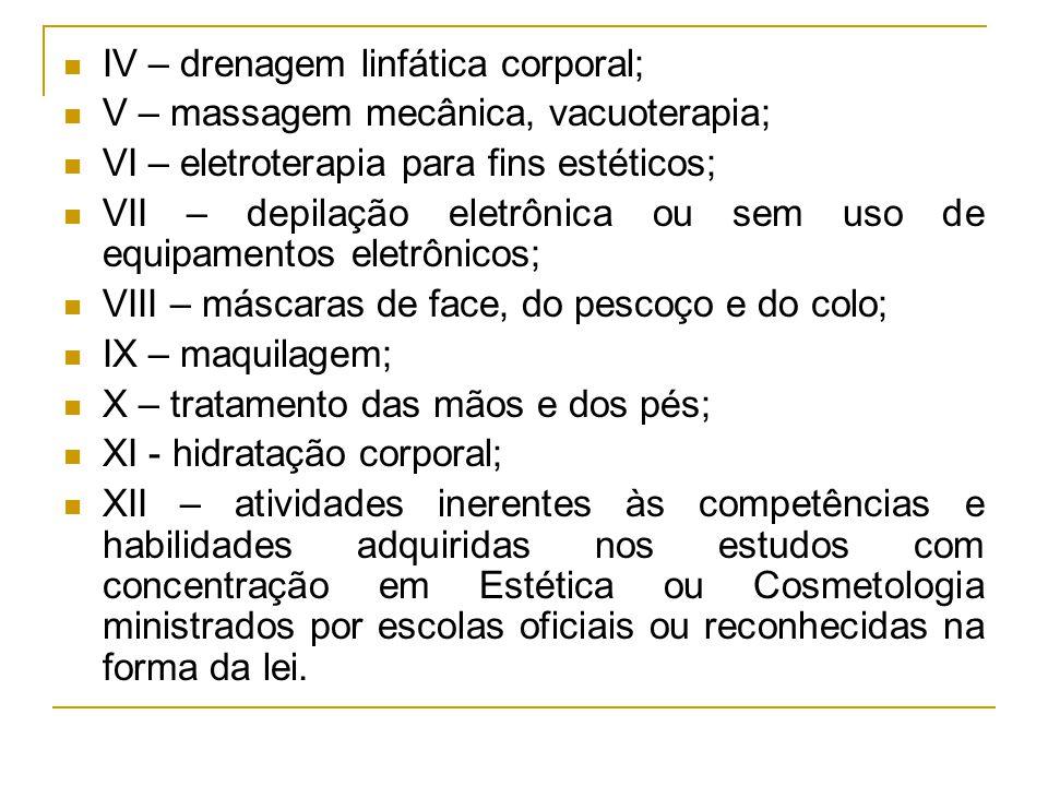 IV – drenagem linfática corporal;