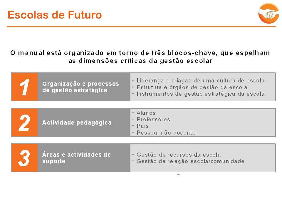 Escolas de Futuro