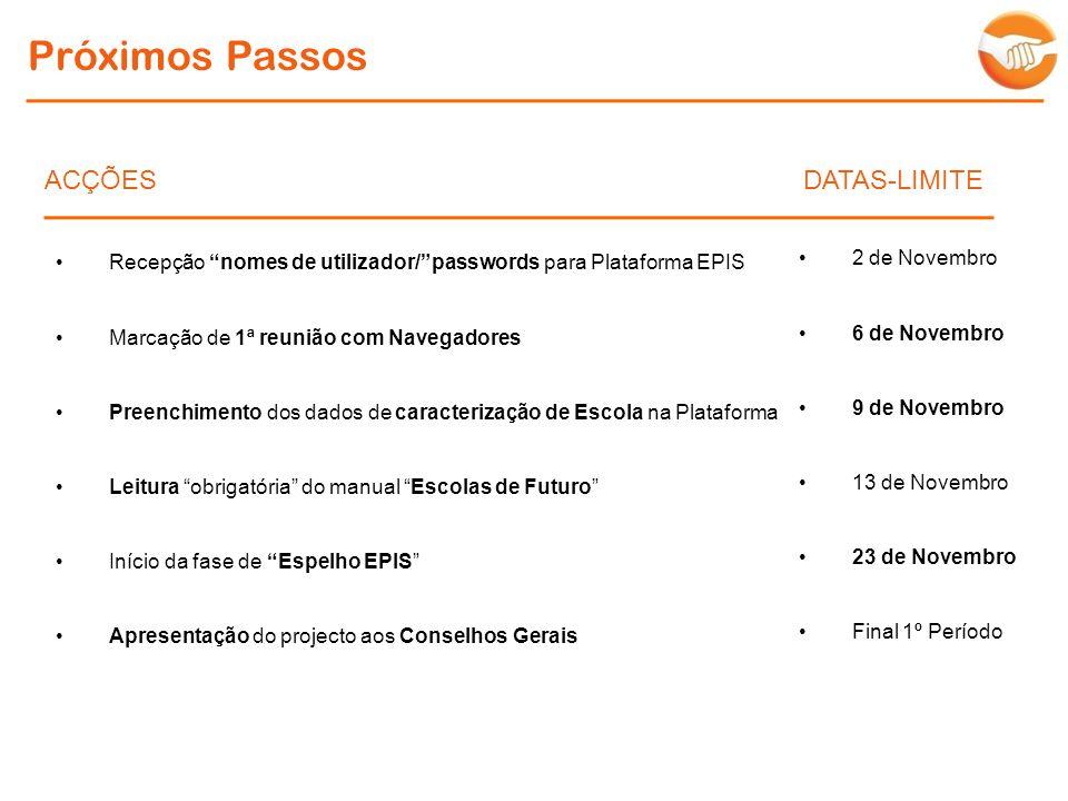 Próximos Passos ACÇÕES DATAS-LIMITE 2 de Novembro